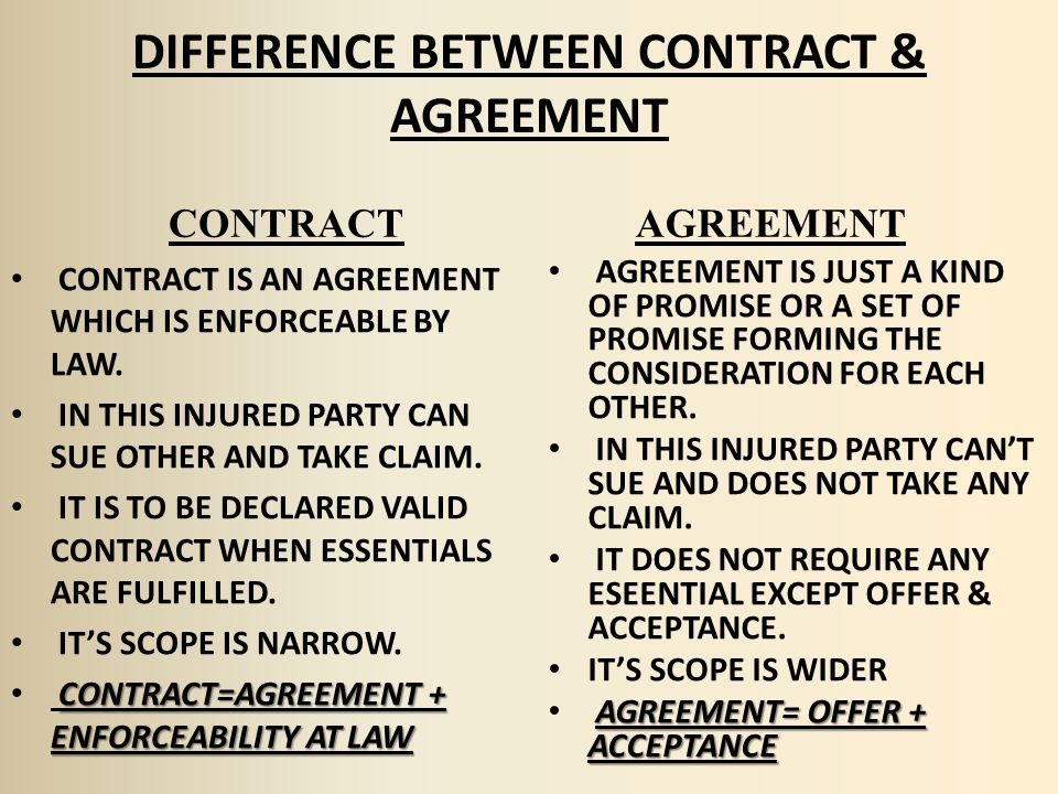 difference between agreement contract gtld world congress