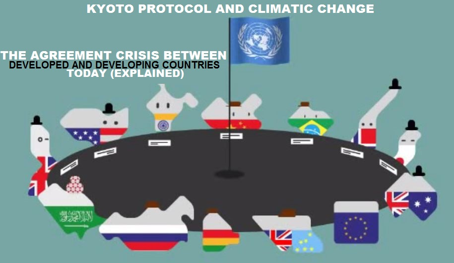 Kyoto Protocol | The Climate Dictionary