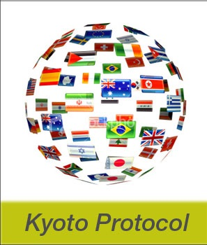 What is The KYOTO Protocol | Problem | Failure or Success