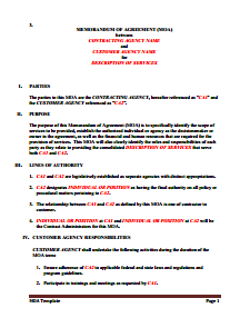 Memorandum of Agreement Template: Download, Create, Fill & Print