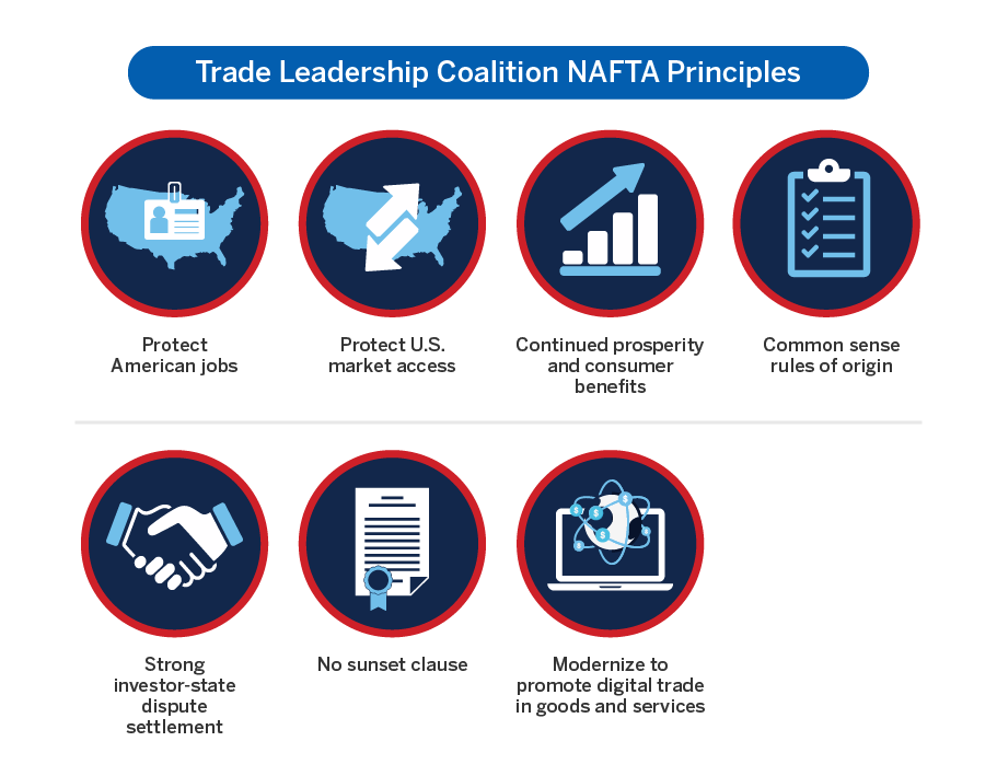 The North American Free Trade Agreement – Trade Leadership