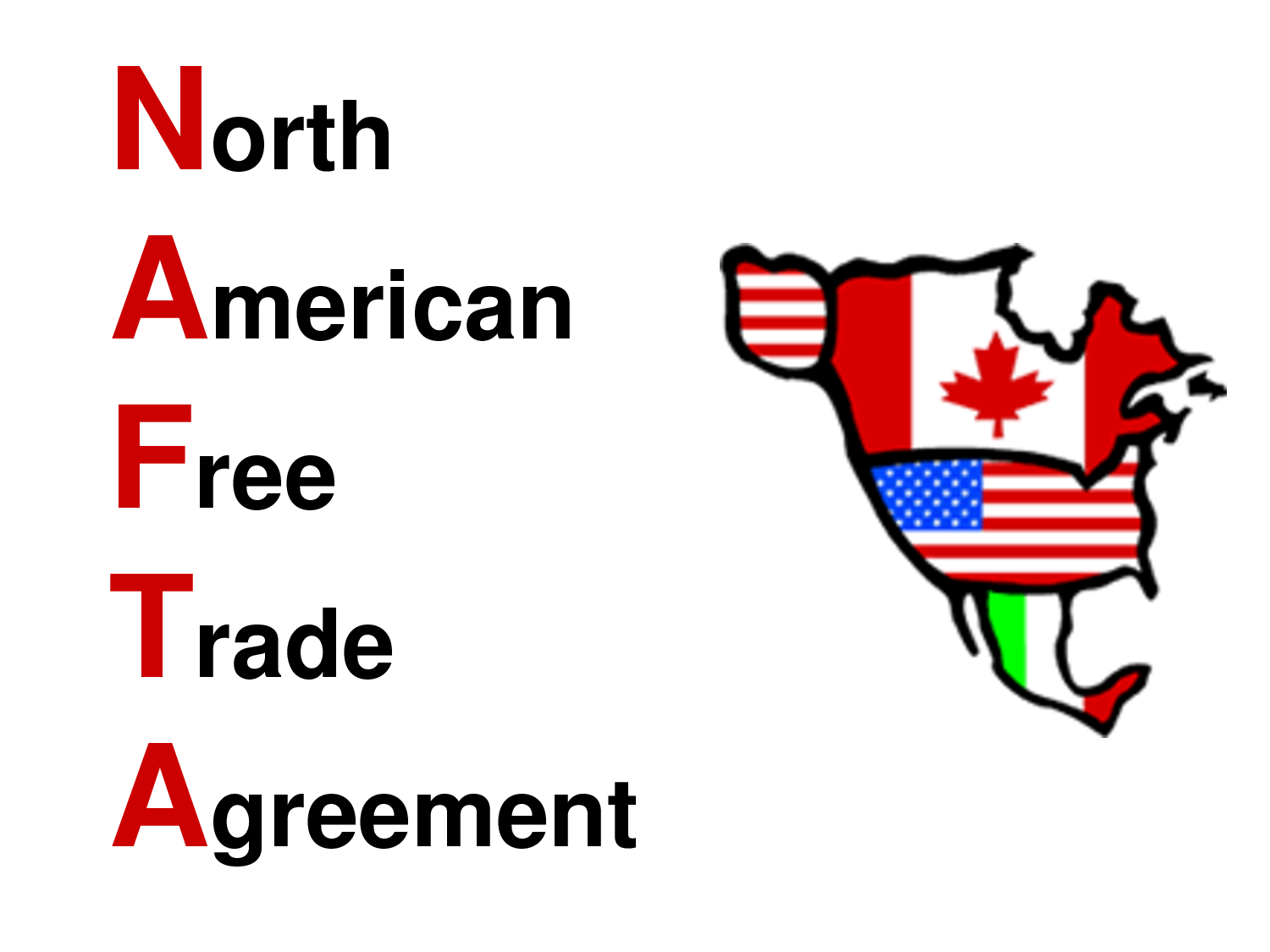 The Future of the 14 Free Trade Agreements America has under Trump