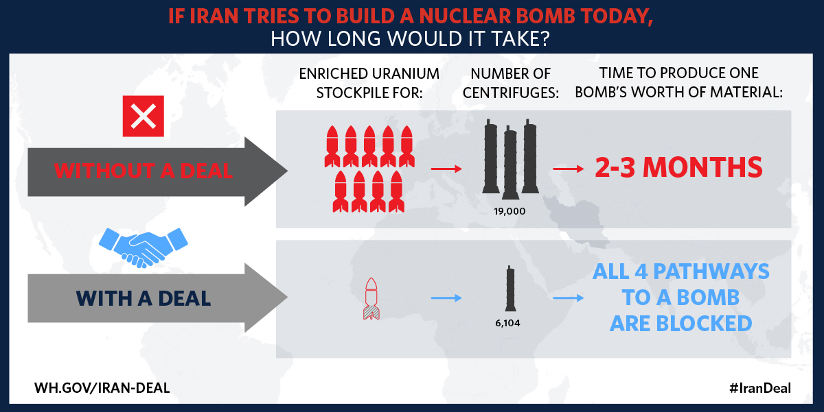 The Historic Deal that Will Prevent Iran from Acquiring a Nuclear