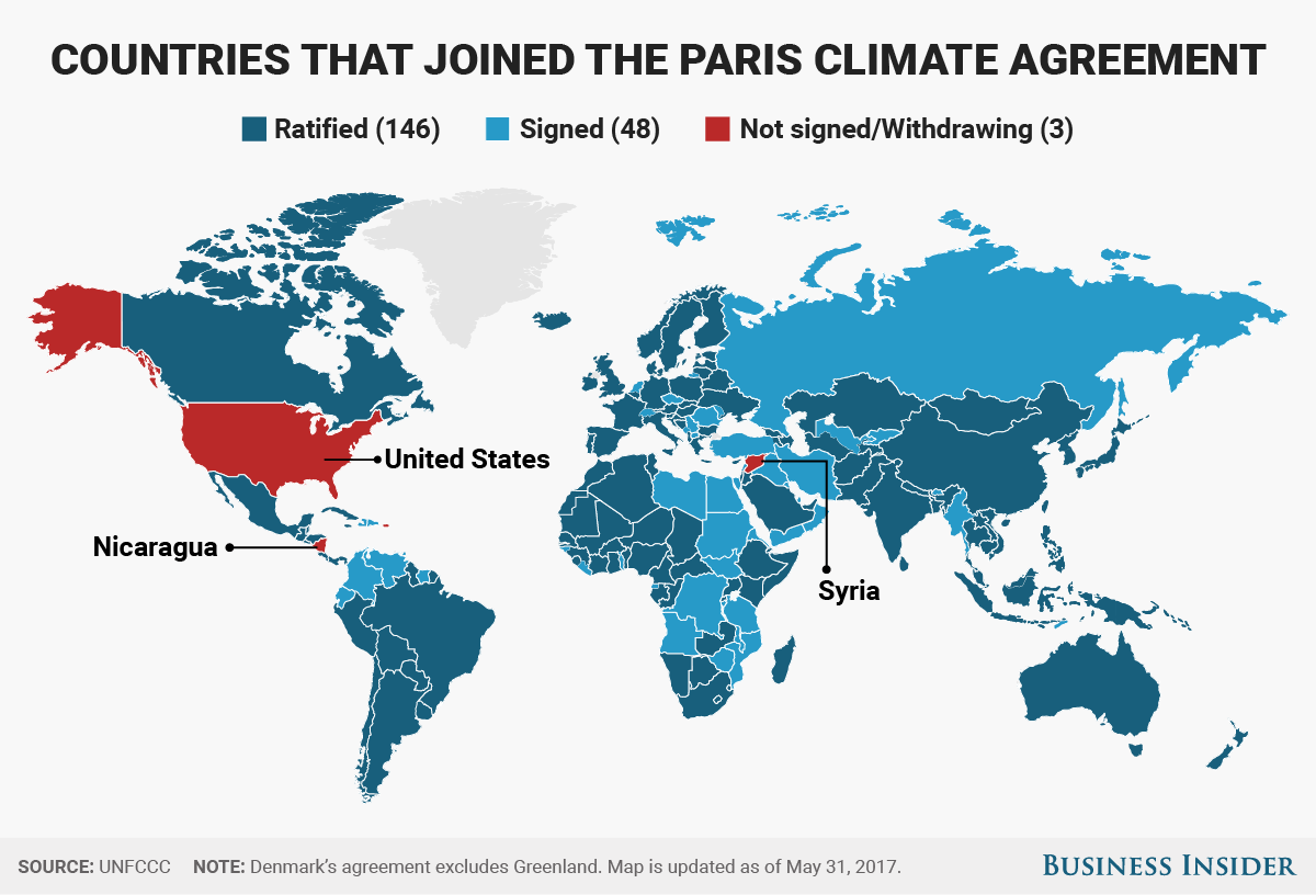 All the countries that signed on to the Paris climate agreement