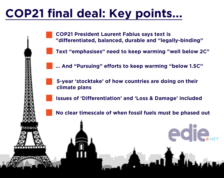 COP21: World leaders agree legally binding climate deal in Paris
