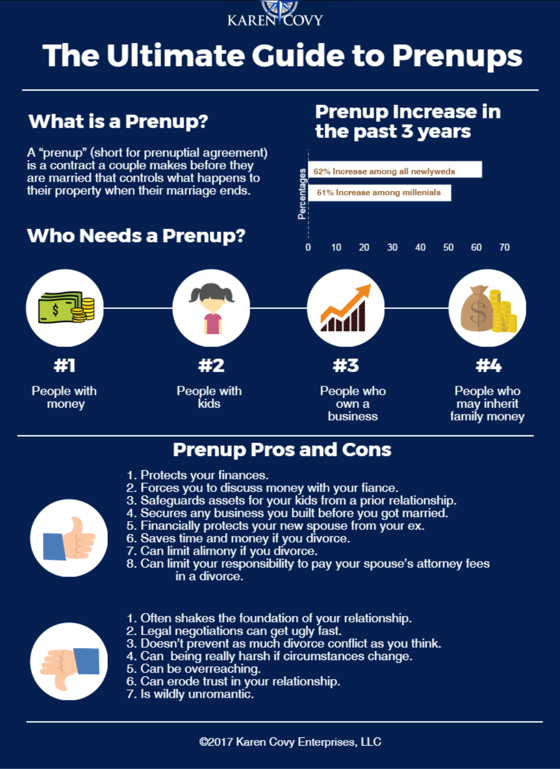The Ultimate Guide to Prenups: Pros, Cons and How a Prenup Works