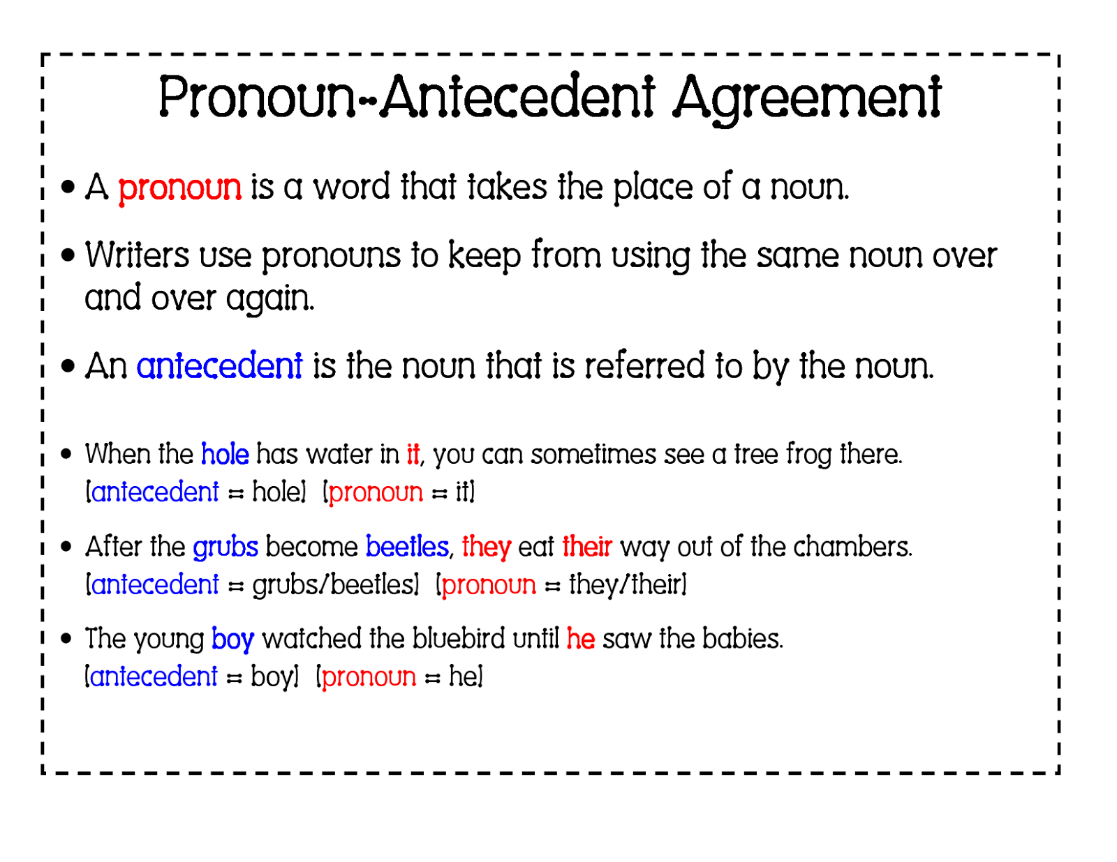 6th Grade English with Mr. T: Pronoun / Antecedent Agreement Part 2