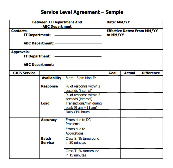 customer service level agreement template top 5 resources to get