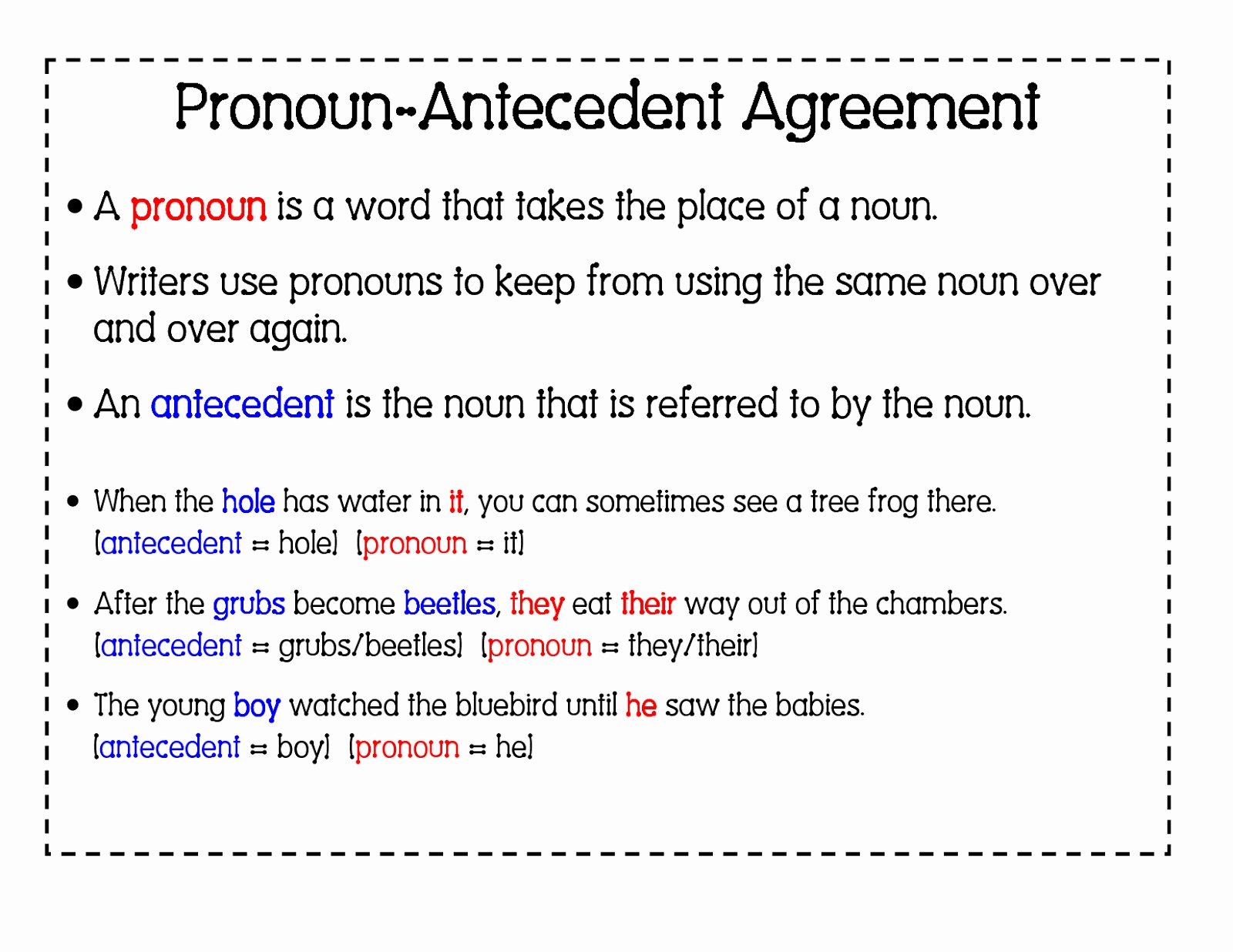 Subject Pronoun Agreement Lovely 6th Grade English with Mr T