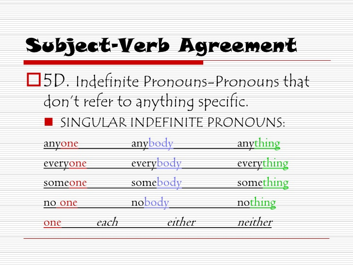 Pronoun Antecedent Agreement YouTube