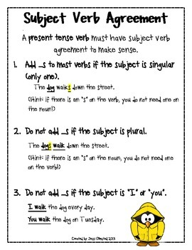 Subject Verb Agreement Anchor Chart by Jessi Olmsted | TpT
