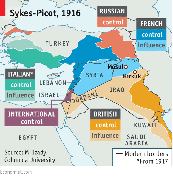 Unintended consequences Sykes Picot and its aftermath